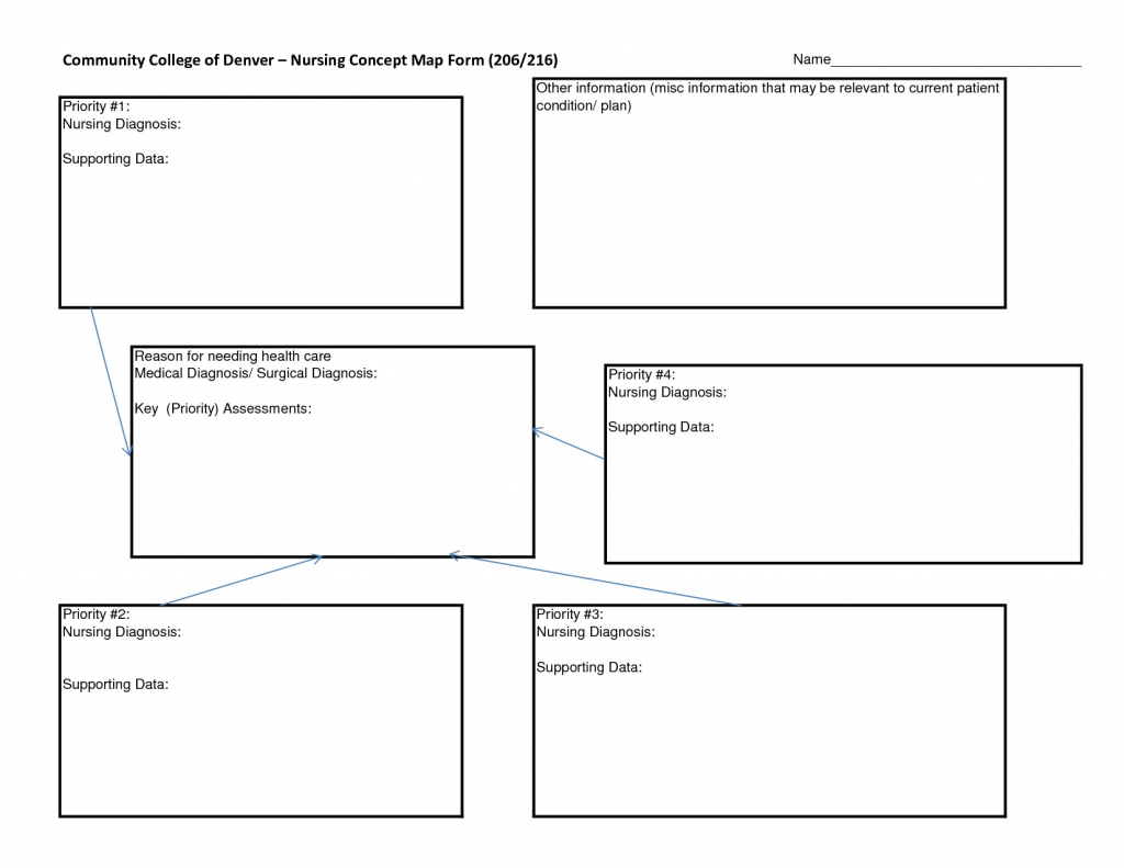 028 Blank Care Plan Templates For Nursing Concept Map Template - Blank Nursing Concept Map Printable