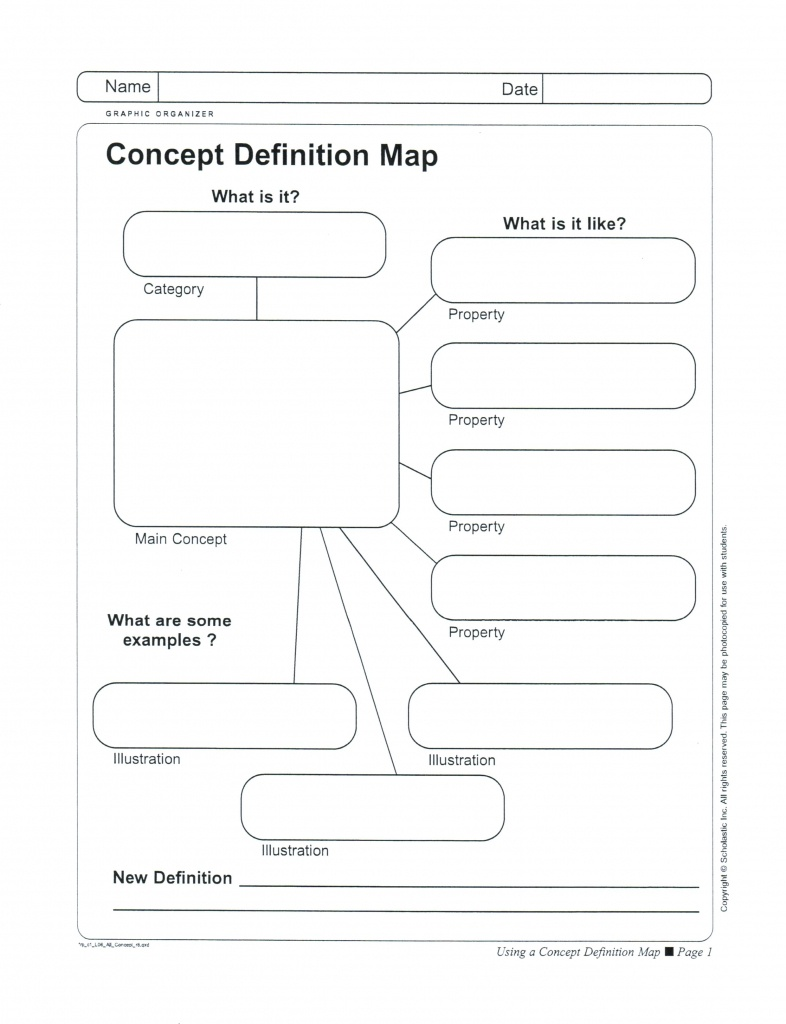 12-13 Blank Concept Map Nursing | Jadegardenwi - Blank Nursing Concept Map Printable