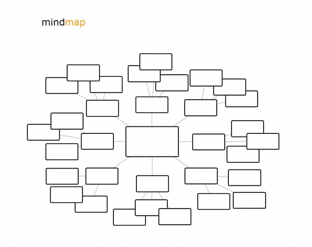 35 Free Mind Map Templates & Examples (Word + Powerpoint) ᐅ - Printable Blank Concept Map Template