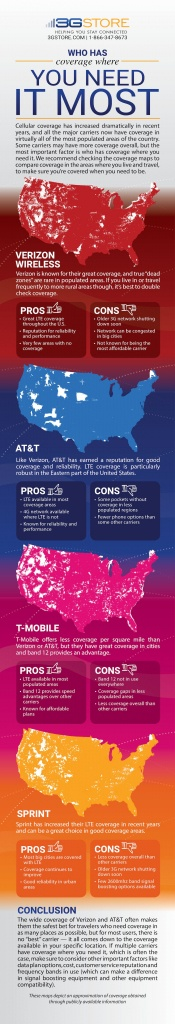 3G/4G Coverage Maps - Verizon, At&t, T-Mobile And Sprint - Metropcs Coverage Map Florida