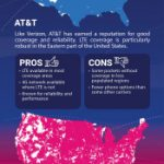 3G/4G Coverage Maps   Verizon, At&t, T Mobile And Sprint   Verizon 4G Coverage Map Florida