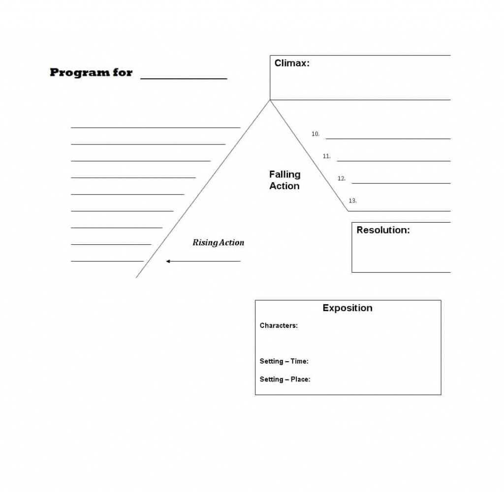 45 Professional Plot Diagram Templates (Plot Pyramid) ᐅ Template Lab - Flow Map Printable