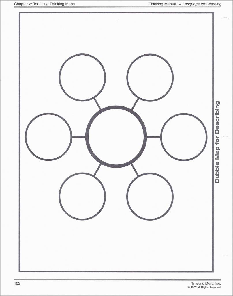 9-10 Thinking Maps Templates Pdf | Soft-555 - Free Printable Thinking Maps Templates