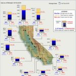 Are We Safe From A Drought This Year? Here's What We Know So Far   California Reservoirs Map