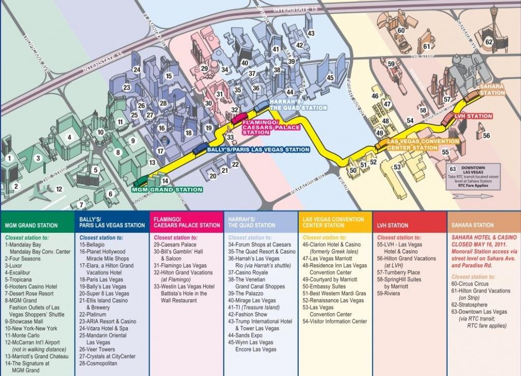 Avoid The Traffic - Las Vegas Monorail   Vegas Baby   Las Vegas - Map Of Las Vegas Strip Hotels Printable
