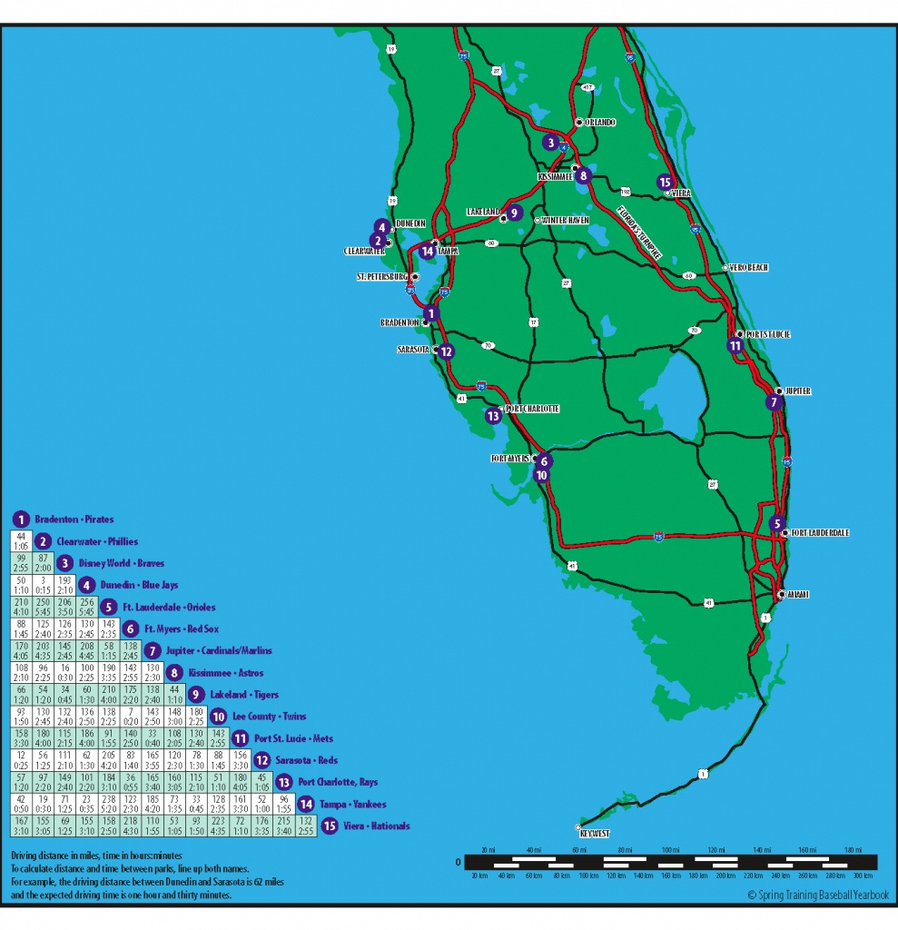 Baseball Spring Training In Souther Florida Map - Florida • Mappery - Florida Spring Training Map
