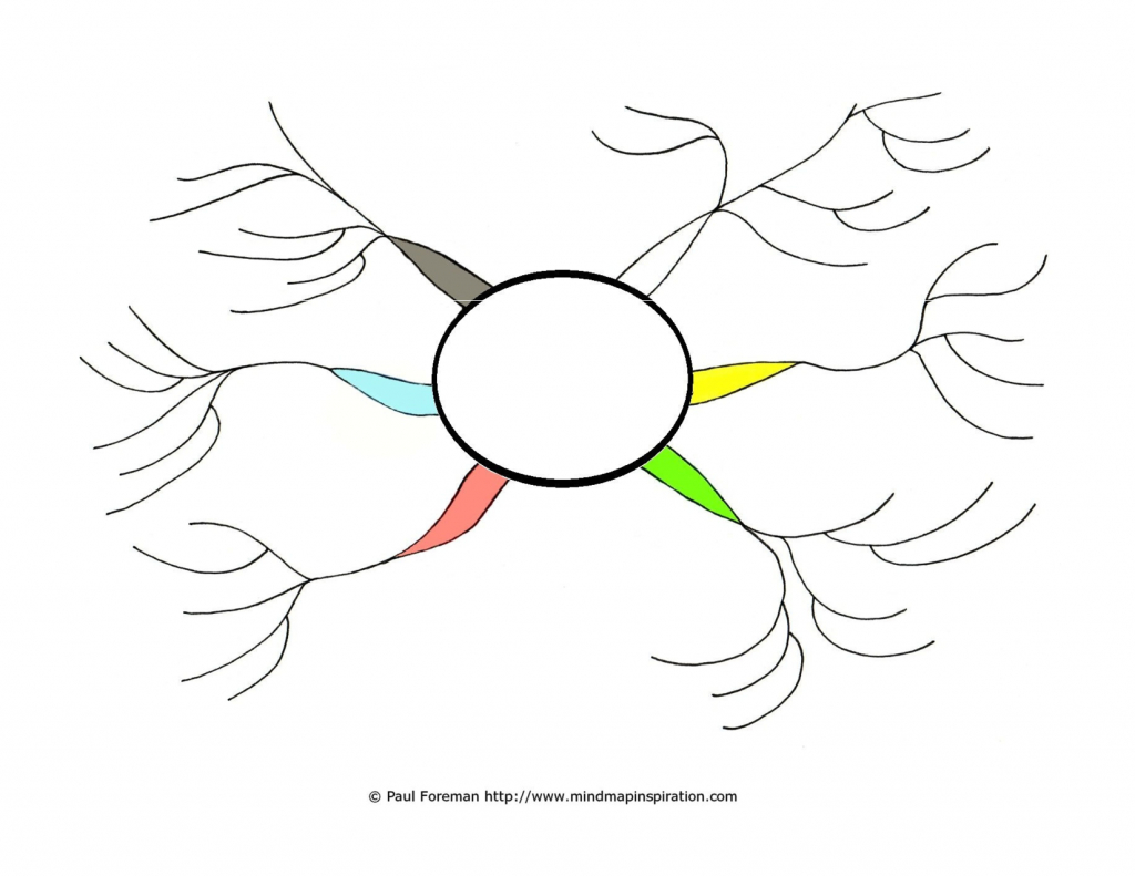 Blank Creative Mind Map - Google Search … | X | Mind … - Circle Map Template Printable