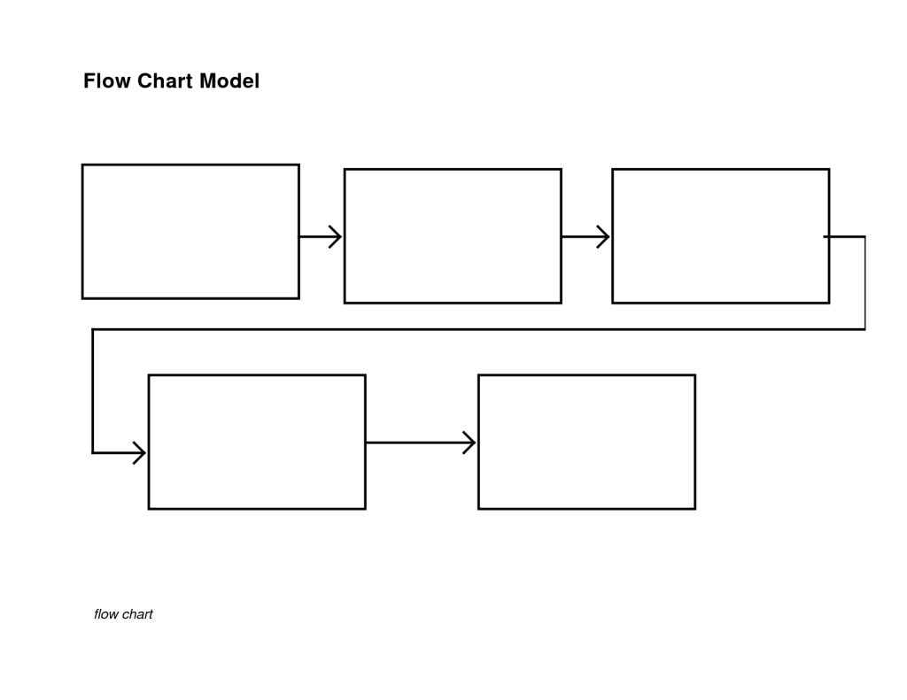 Blank Flow Chart Template – Nice Plastic Surgery | Projects To Try - Flow Map Printable