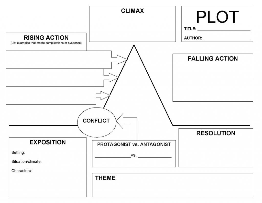 Blank Plot Diagram Template | Printable Diagram | Printable Diagram - Printable Story Map