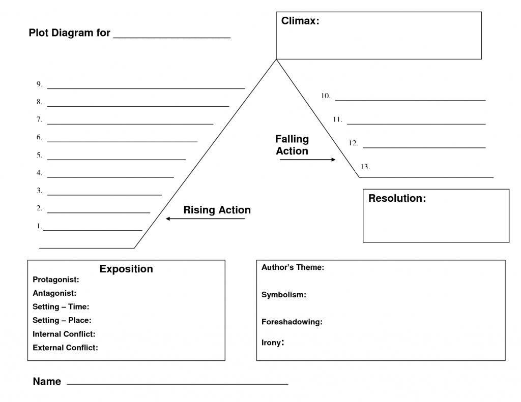 Book Report #2 – Comic Strip! | Reading Groups | Teaching Plot, Plot - Printable Story Map