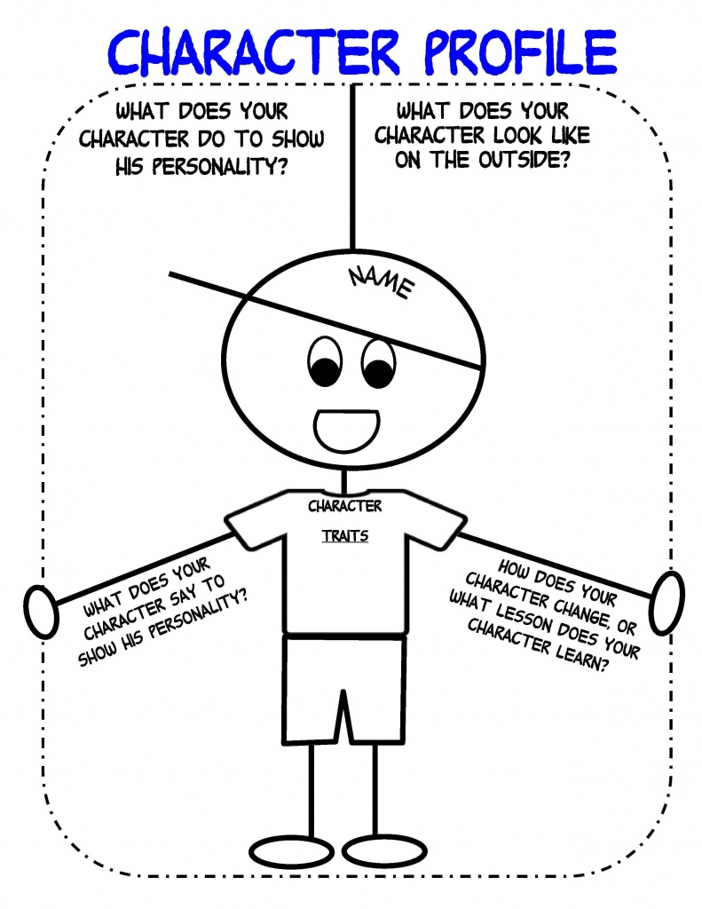 Bringing Characters To Life In Writer's Workshop   Scholastic - Printable Character Map