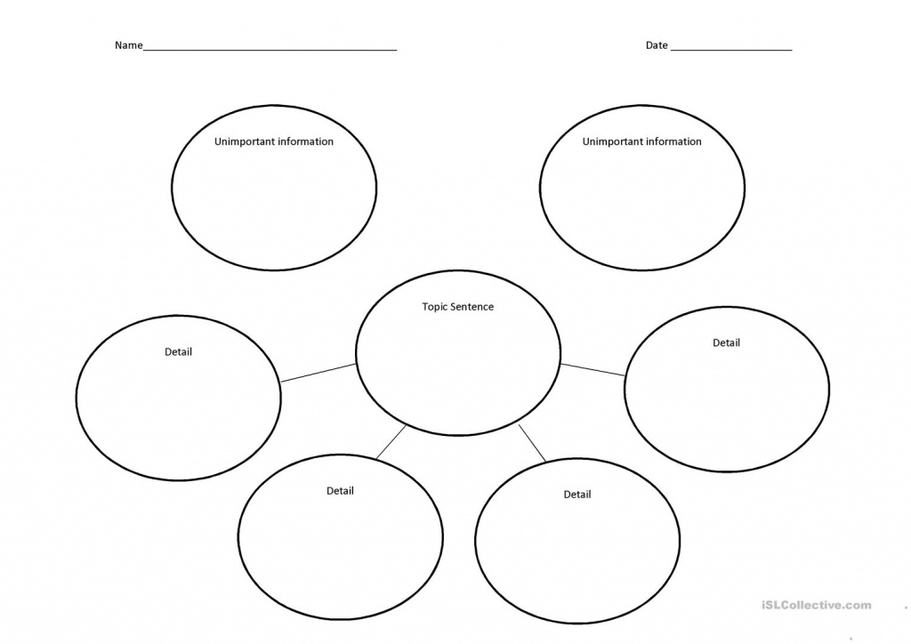 Bubble Map For Main Idea And Details Worksheet - Free Esl Printable - Bubble Map Printable