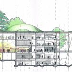 California Academy Of Sciences | Renzo Piano Building Workshop – California Academy Of Sciences Map