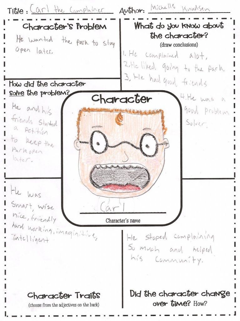Character Map - Would Be Great In Guided Reading With Higher Levels - Printable Character Map
