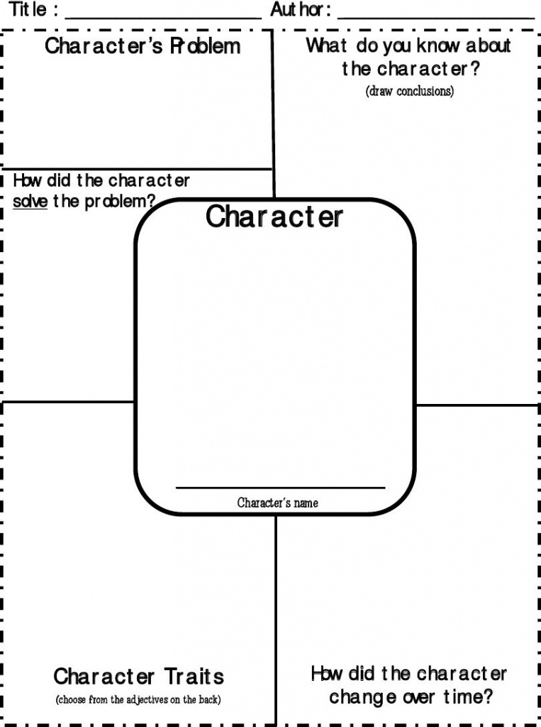 Character Traits-Character Map   Homeschool Printables   Graphic - Printable Character Map