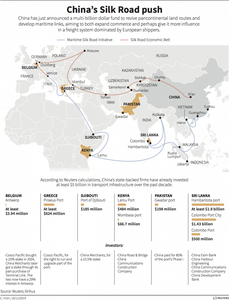 China Silk Road Map Graphic   One Belt One Road   Silk Road, Silk - Silk Road Map Printable