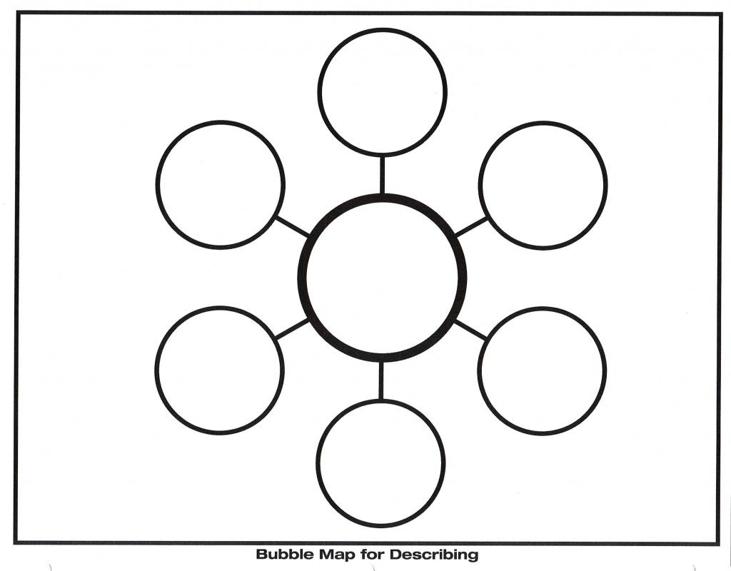 Circle Map Template | Ageorgio - Bubble Map Printable