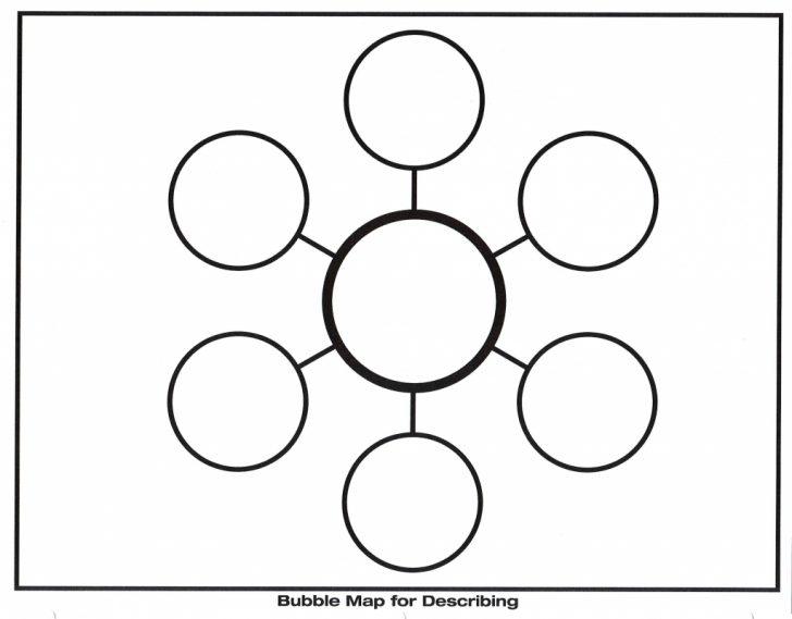 Circle Map Template Printable