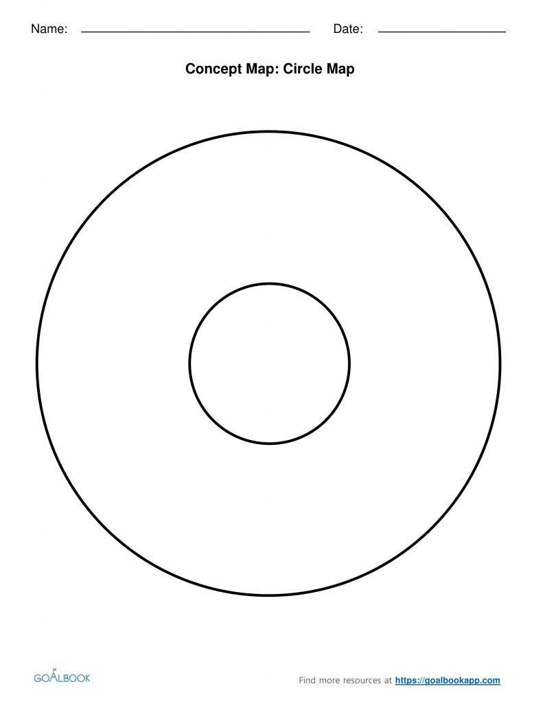 Circle Map Template – Tmplts - Circle Map Template Printable