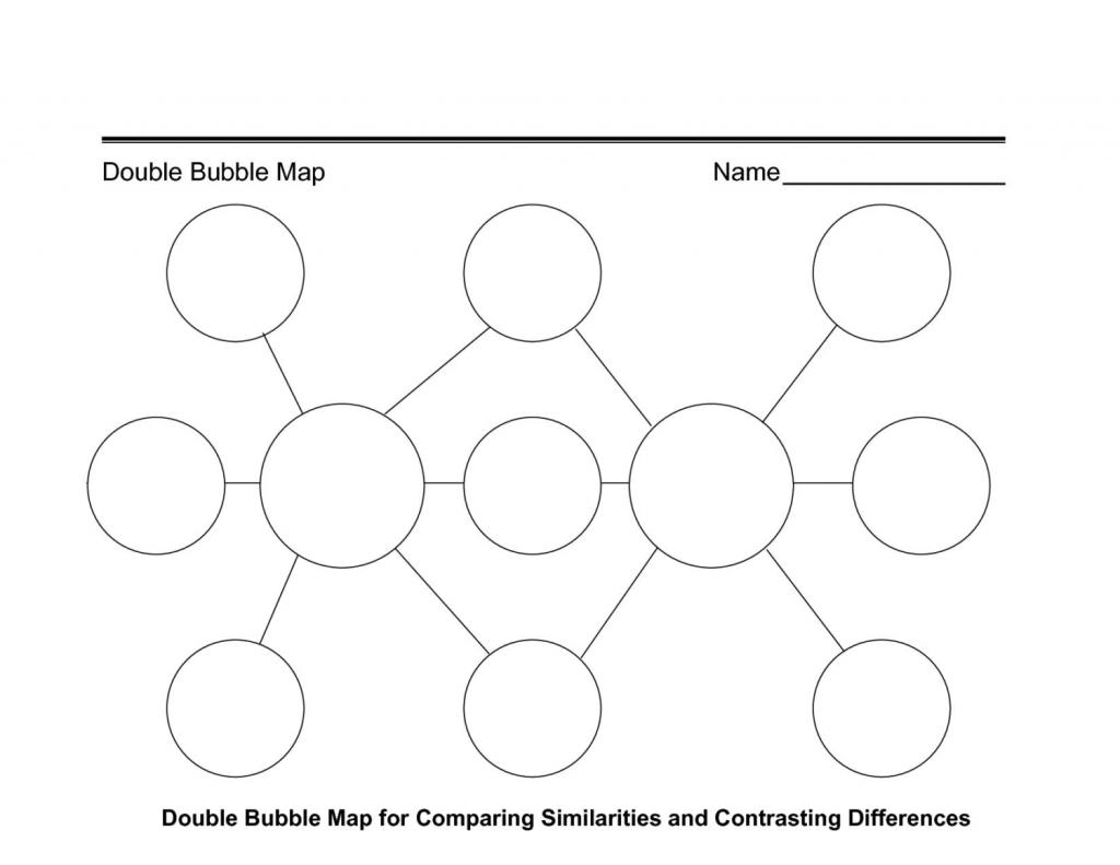 Circle Map Template – Wiring Diagram - Circle Map Template Printable