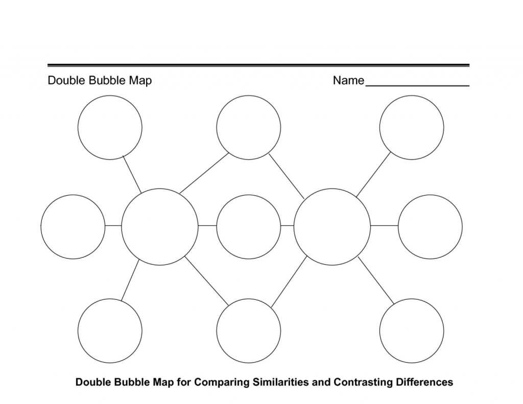 Circle Map Template – Wiring Diagram - Double Bubble Map Printable