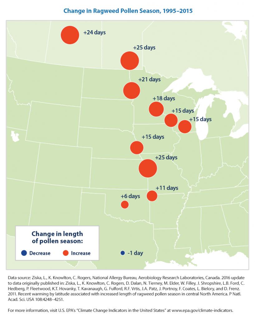 Climate Change Indicators: Ragweed Pollen Season | Climate Change - Allergy Map Texas