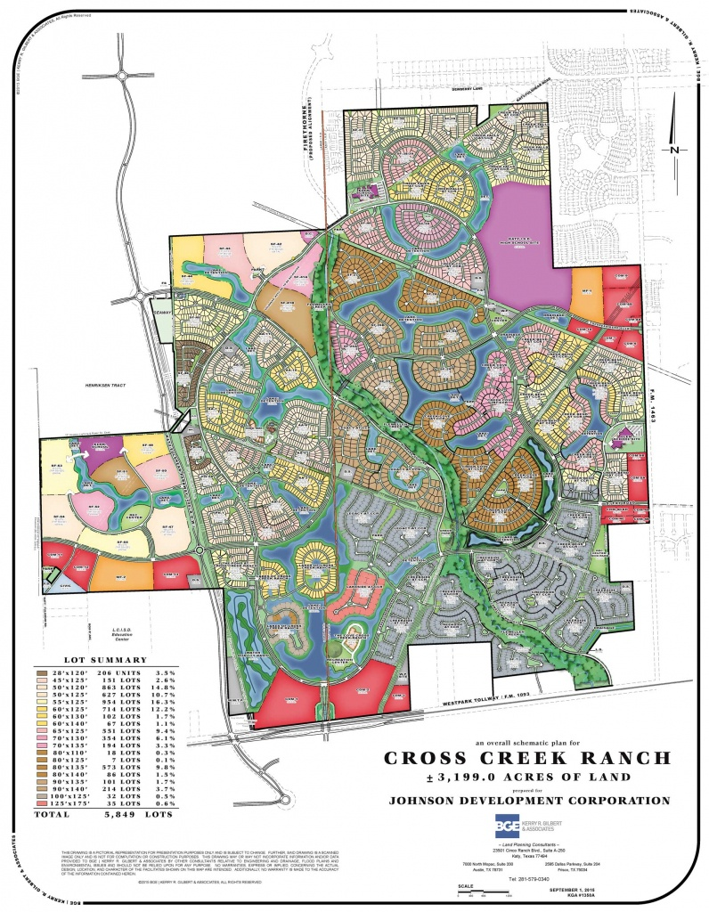 Cross Creek Ranch | Fulshear Commercial Real Estate | Johnson - Sienna Texas Map