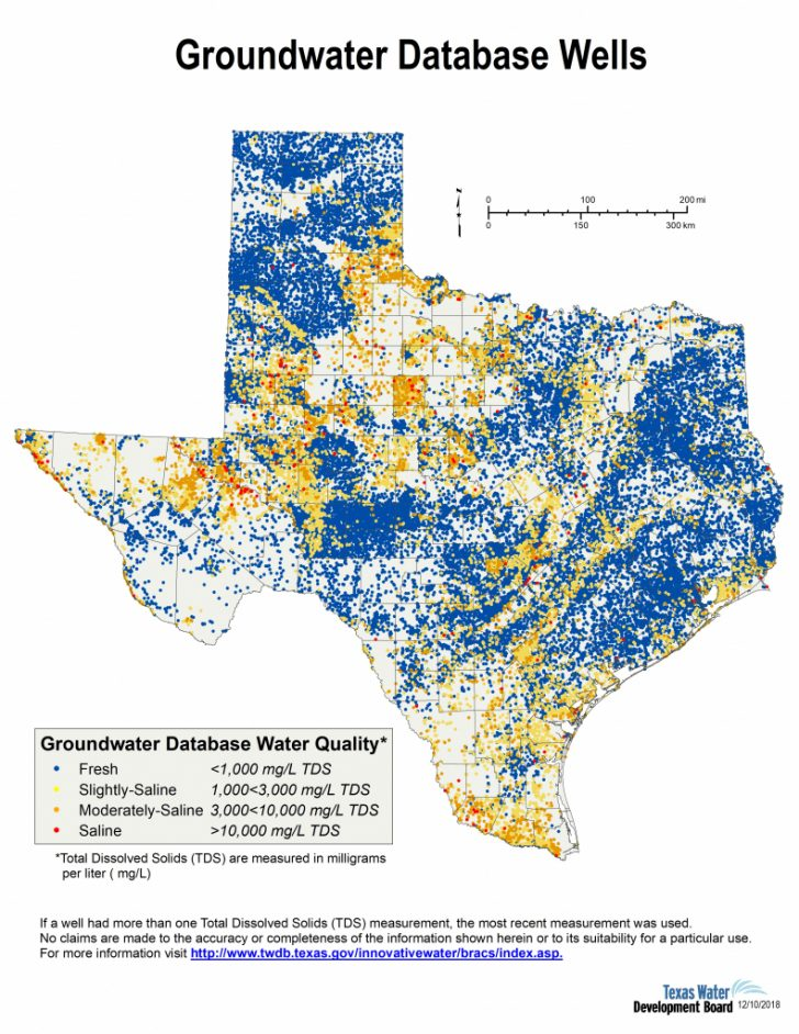 Texas Water Well Map