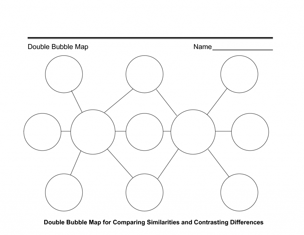 Double Bubble Map Template | Compressportnederland - Free Printable Thinking Maps Templates