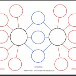 Double Bubble Map Template Screen Shot 2014 04 23 4 57 See Heavenly   Double Bubble Thinking Map Printable