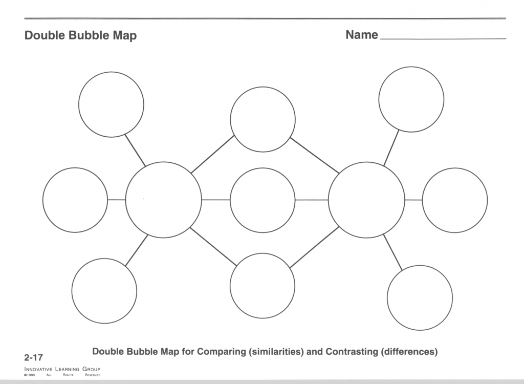 Double Bubble Thinking Map | Compressportnederland - Free Printable Thinking Maps Templates