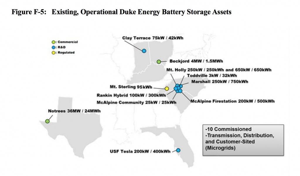 Duke Energy Could Spend Half A Billion Dollars On Battery Storage - Duke Energy Transmission Lines Map Florida