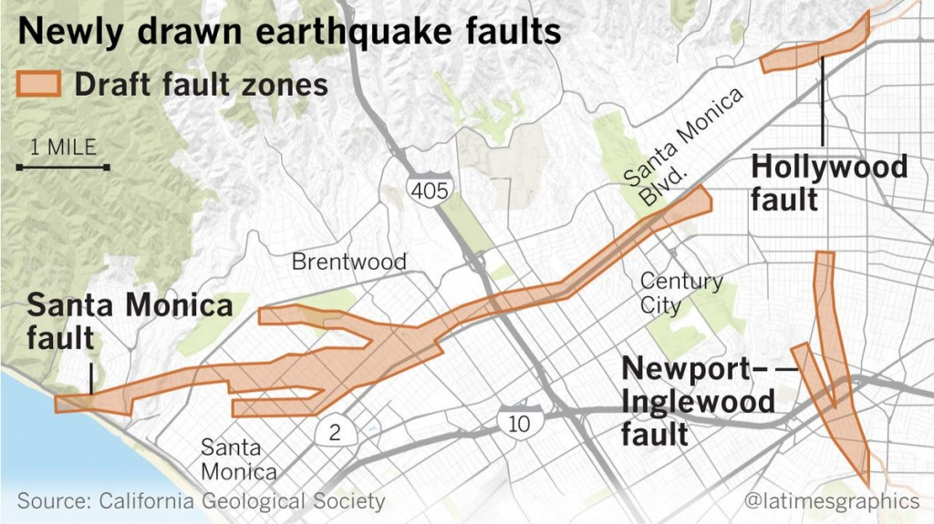 Earthquake Fault Maps For Beverly Hills, Santa Monica And Other - Vernon California Map