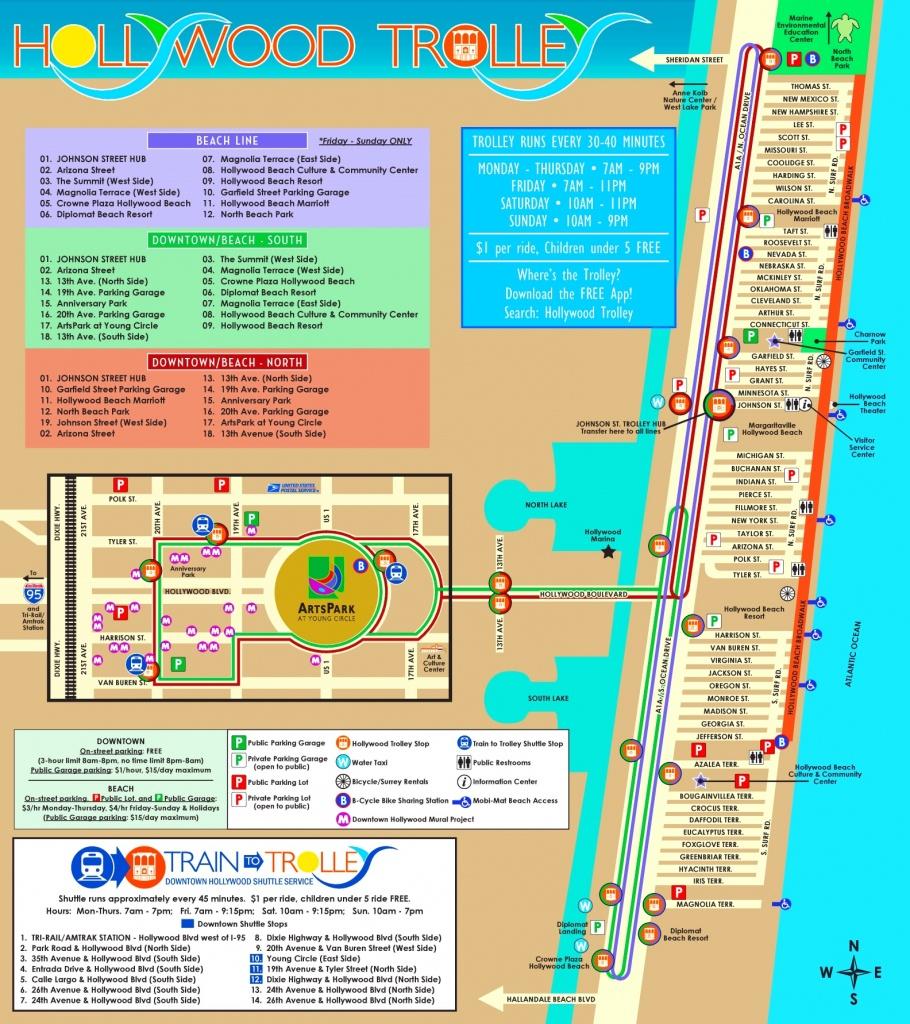 Hollywood (Florida) Tourist Map - Map Of Florida Beach Resorts