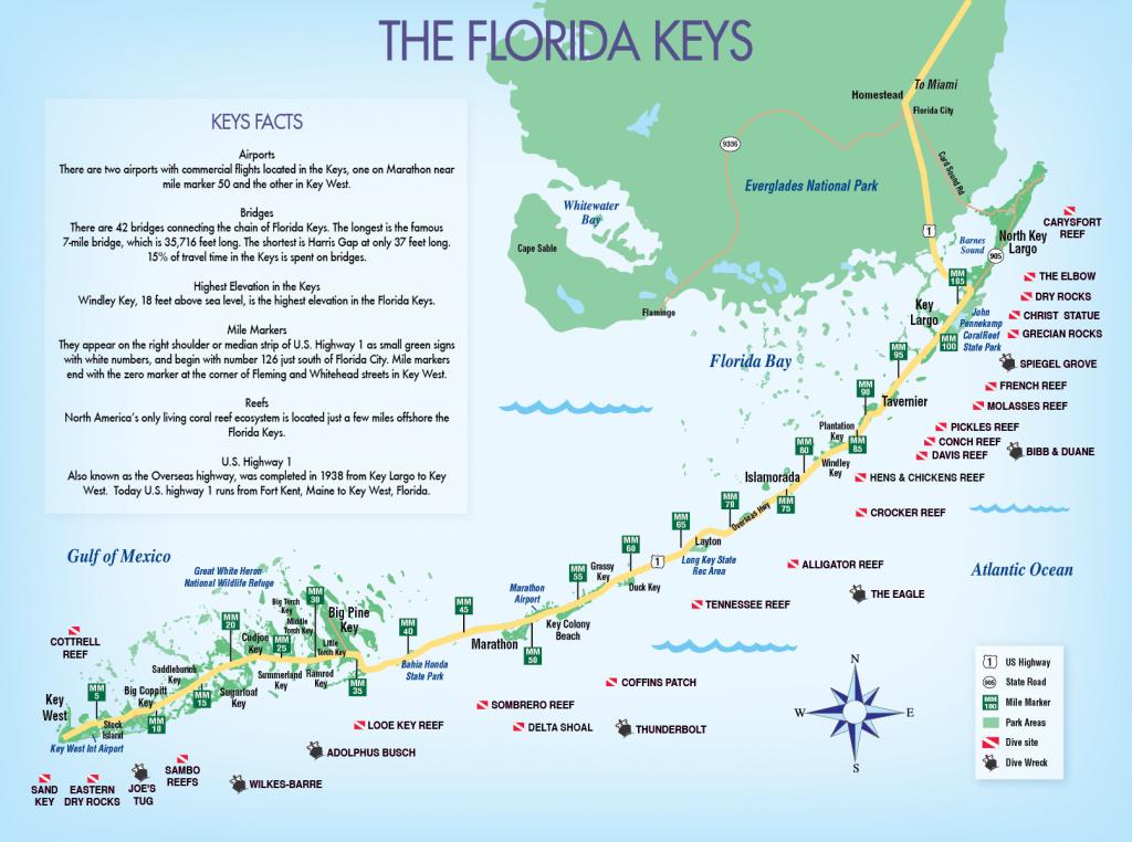 Keys & Key West Map Pdfs - Destination - Detailed Map Of Florida Keys