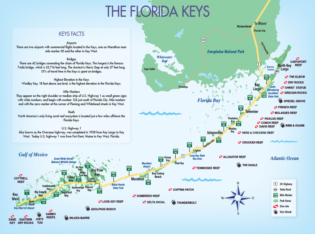 Keys & Key West Map Pdfs - Destination - Florida Keys Map