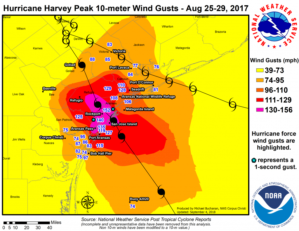 Major Hurricane Harvey - August 25-29, 2017 - Texas Wind Direction Map