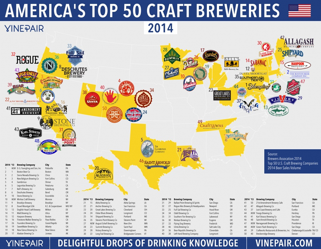 Map: The Top 50 U.s. Craft Breweries In 2014   Vinepair - California Beer Map