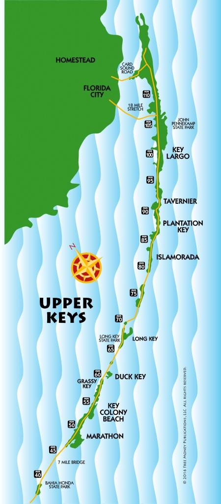Maps, Key West / Florida Keys   Key West / Florida Keys Money Saving - Upper Florida Keys Map