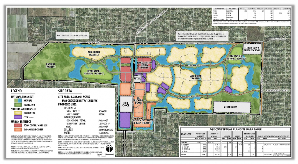 Minto Westlake Project: Images Show Massive Scale Of Plans | Eye On - Westlake Florida Map