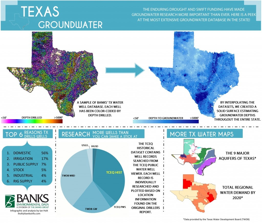 Most Comprehensive Groundwater Depth Map In Texas | Environmental Prose - Texas Water Well Location Map