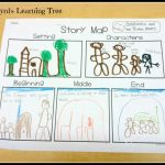 Mrs. Byrd's Learning Tree: Story Map Freebie!   Printable Story Map For Kindergarten