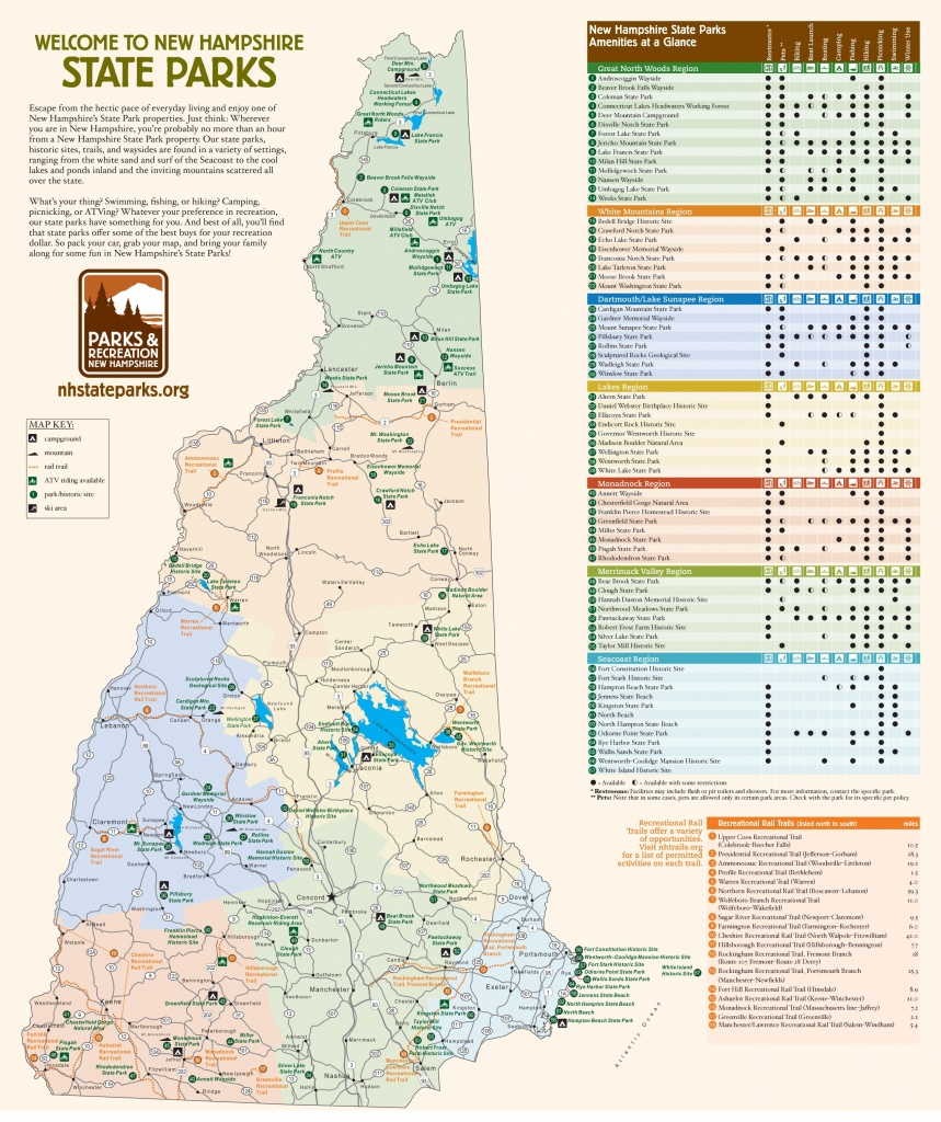 New Hampshire State Maps | Usa | Maps Of New Hampshire (Nh) - New Hampshire State Map Printable