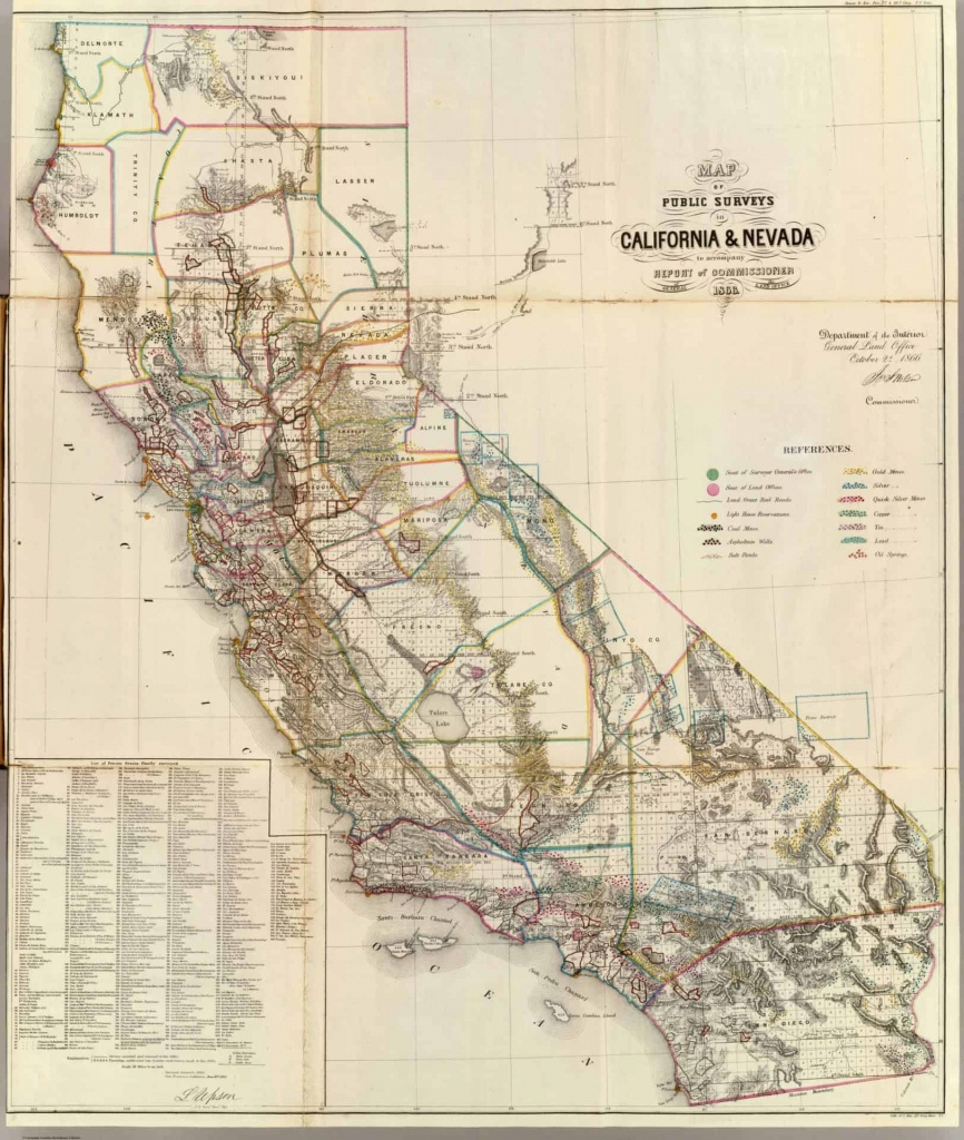 Old Historical City, County And State Maps Of California - California Pictures Map