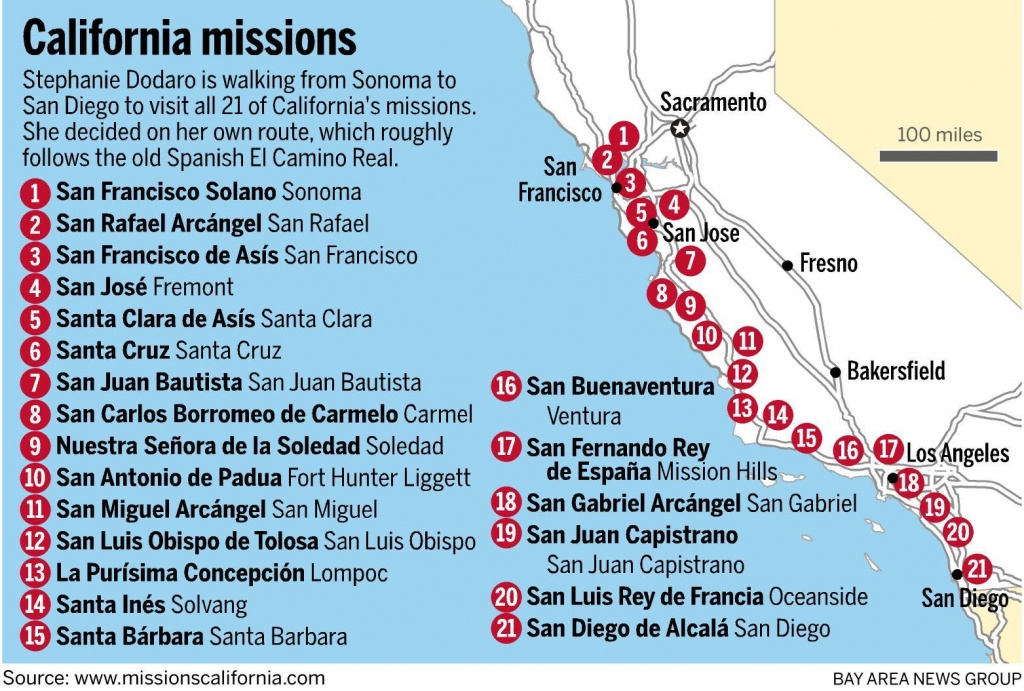 On A Mission All Her Own, She's Walking California's Royal Road - Southern California Missions Map