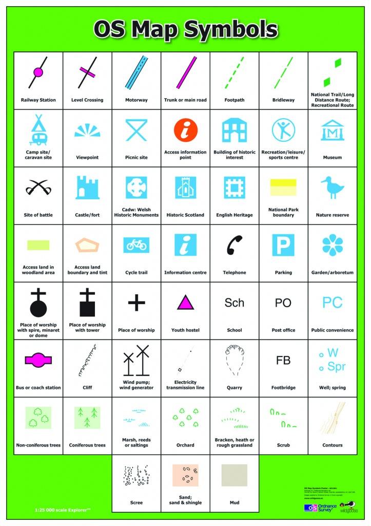 Ordnance Survey Legend Symbols - Google Search | Teacher's Ideas - Printable Os Maps