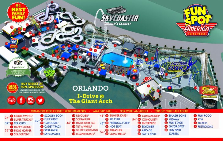 Map Of Theme Parks In Florida
