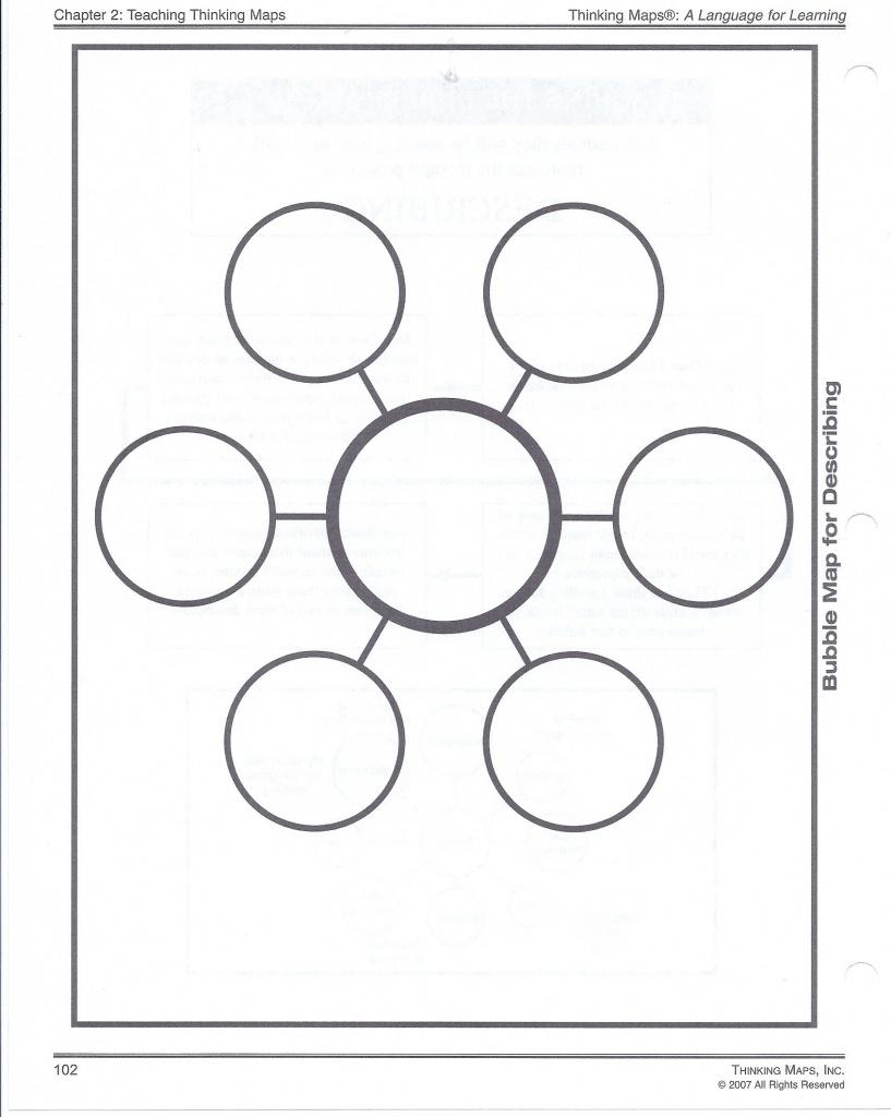 Part 2 Ageorgio - Bubble Map Printable