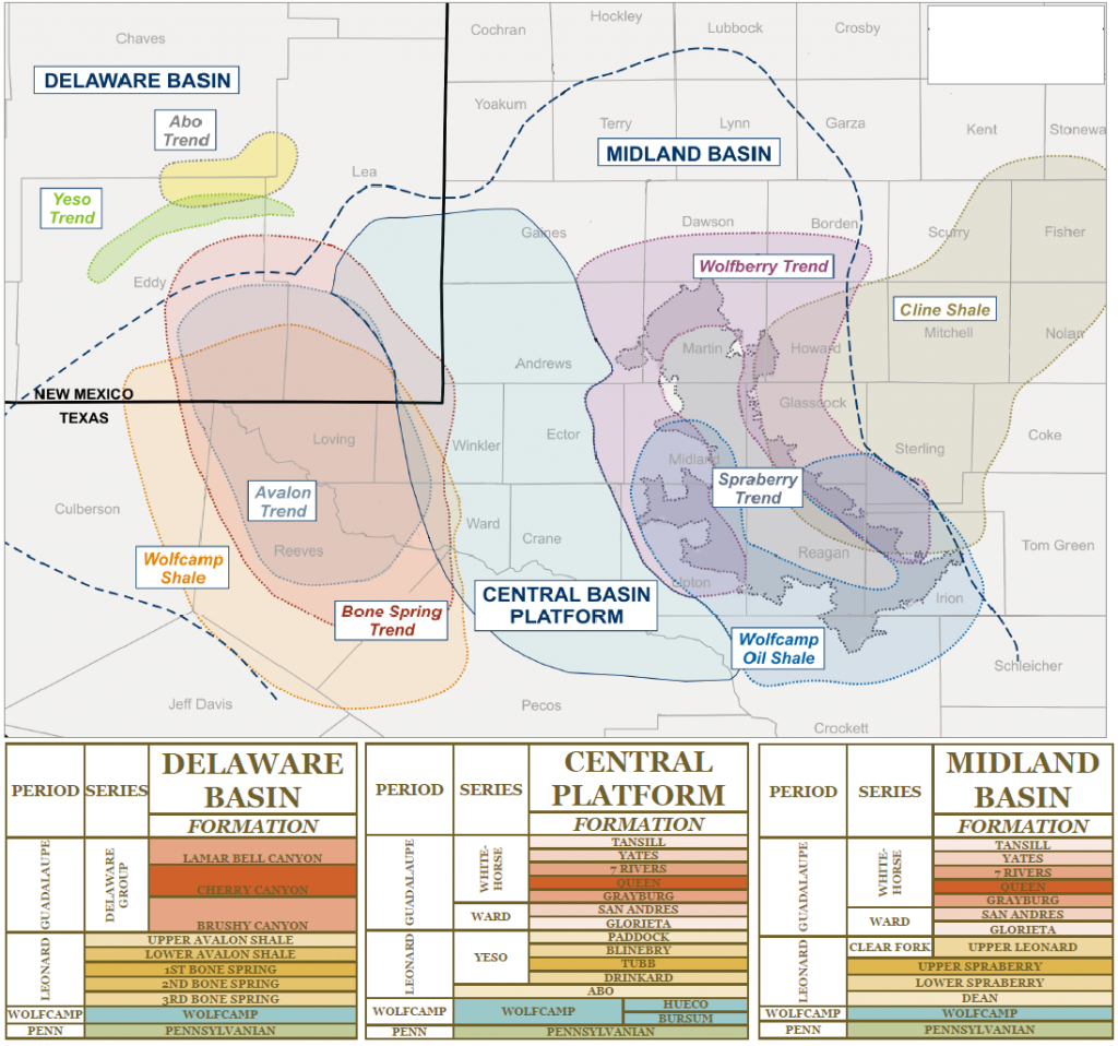 Permian Basin Overview - Maps - Geology - Counties - Permian Basin Texas Map