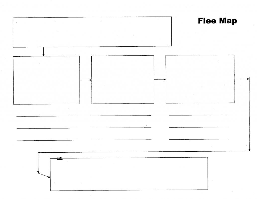 Printable Flow Maps - Berkshireregion - Flow Map Printable